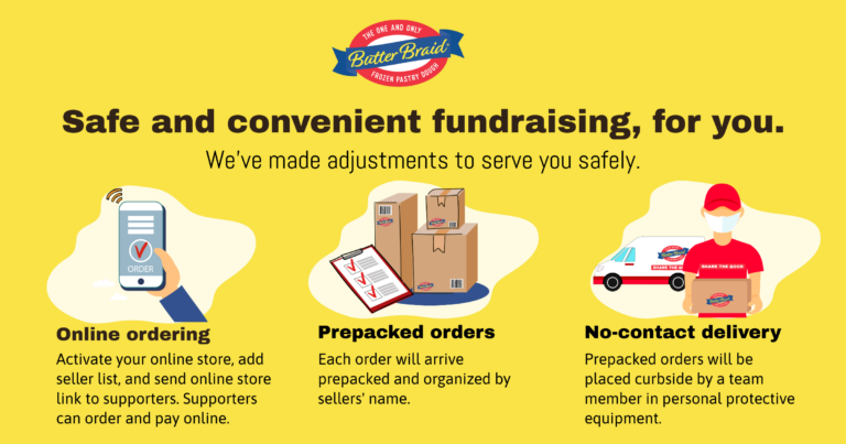 No Contact Fundraising - online ordering, prepacked orders, no contact delivery